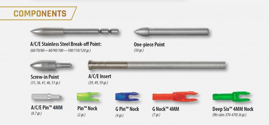 Easton ACE Old Components